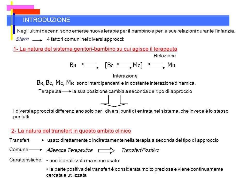 INTRODUZIONE BR [Bc Mc] MR